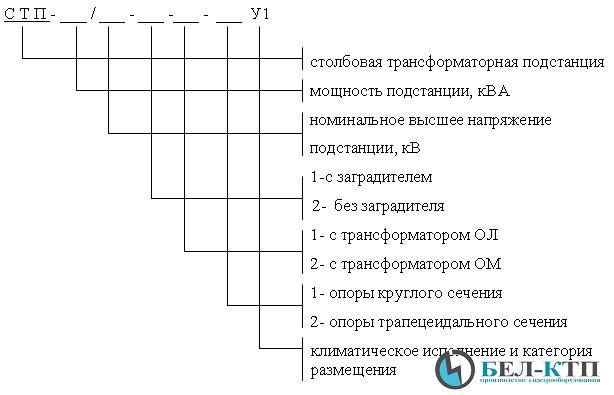 Структура-условного-обозначения-подстанции-СТП