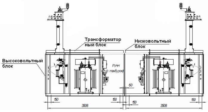 размеры и общий вид КТП