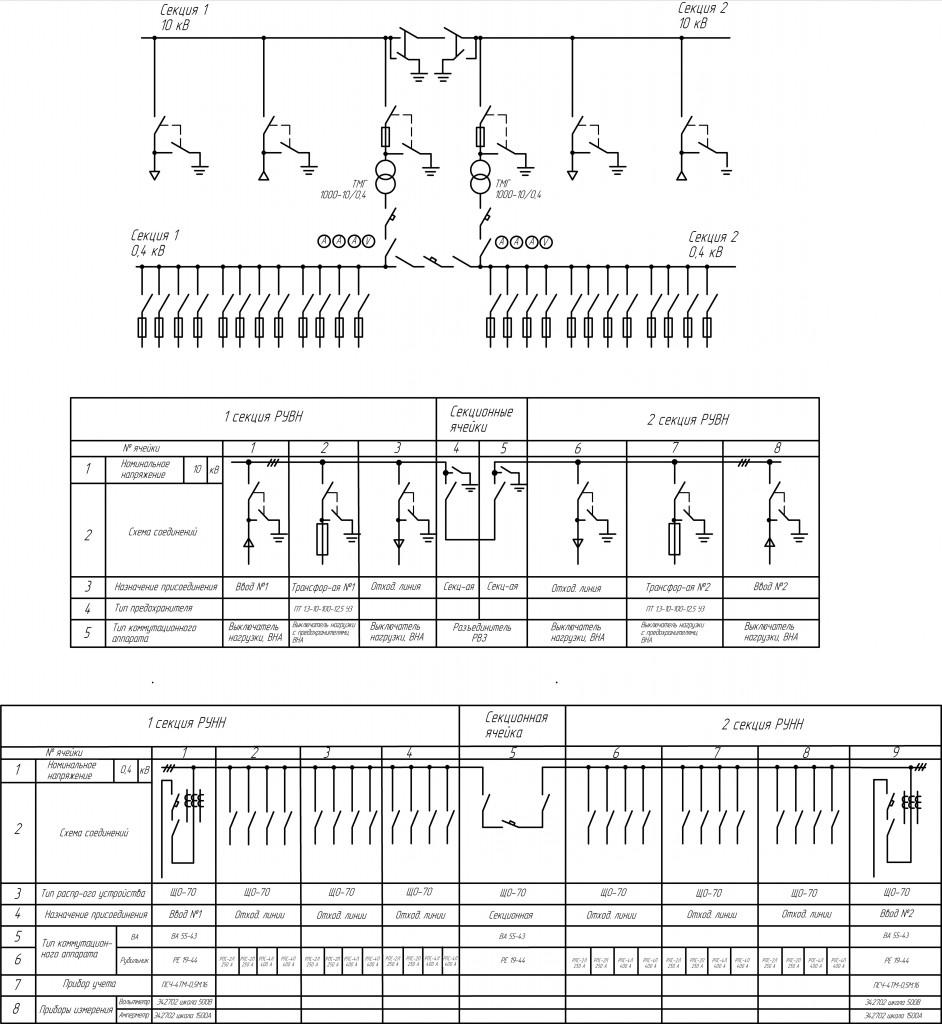 Схема-КТП-в-утепленной-оболочке-проходного-типа